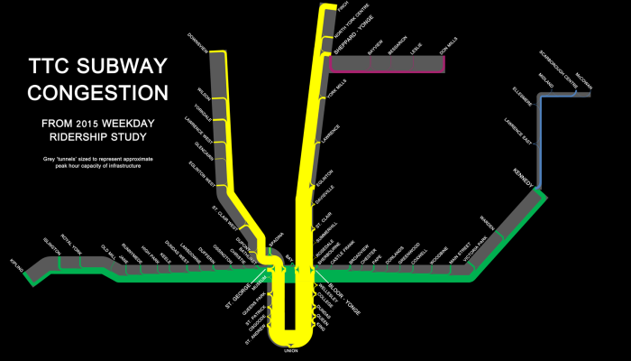 TTC subway congestion map